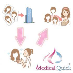 メディカルクイックMQ100:医療用カツラ(全カツラ)  ご希望のスタイル写真を送って注文