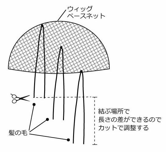 自毛で作るウィッグの地毛カットの方法